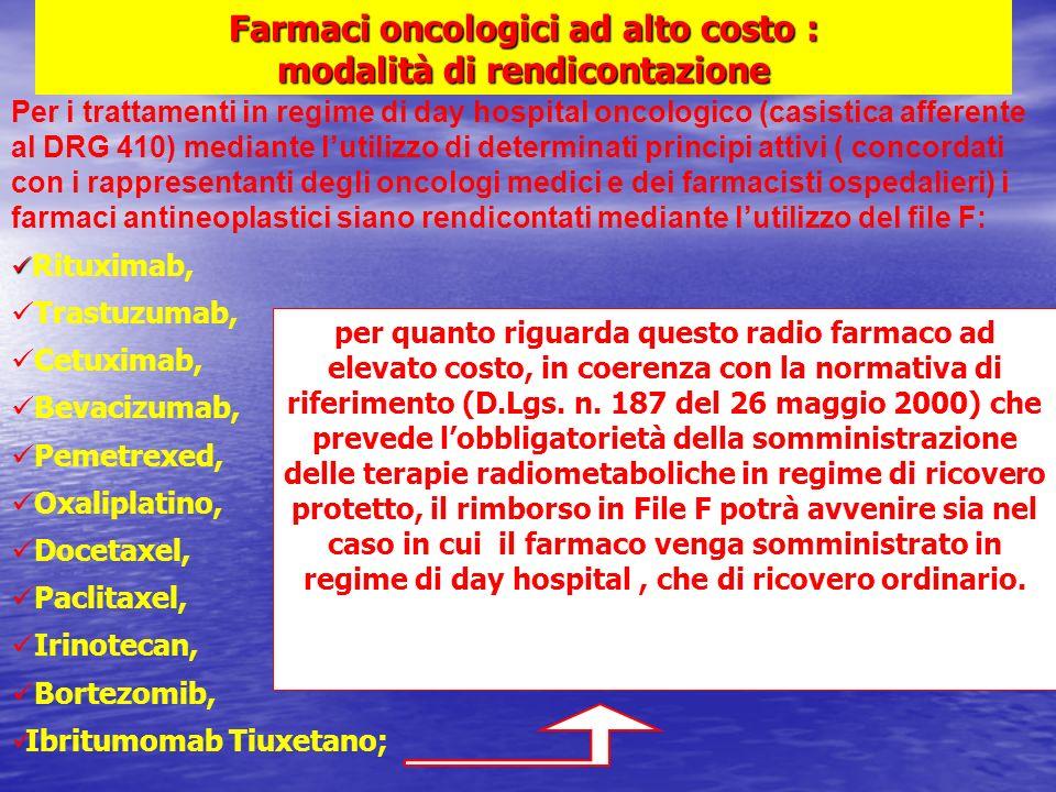 Per i trattamenti in regime di day hospital oncologico (casistica afferente al DRG 410) mediante lutilizzo di determinati principi attivi ( concordati