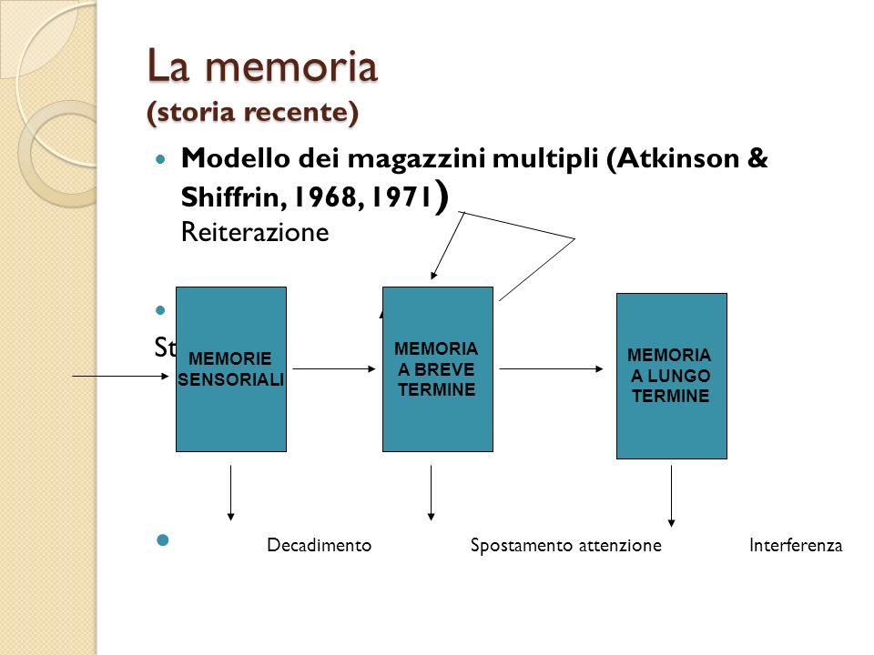 La memoria (storia recente) Modello dei magazzini multipli (Atkinson & Shiffrin, 1968, 1971 ) Reiterazione Attenzi Stimolo one Decadimento Spostamento