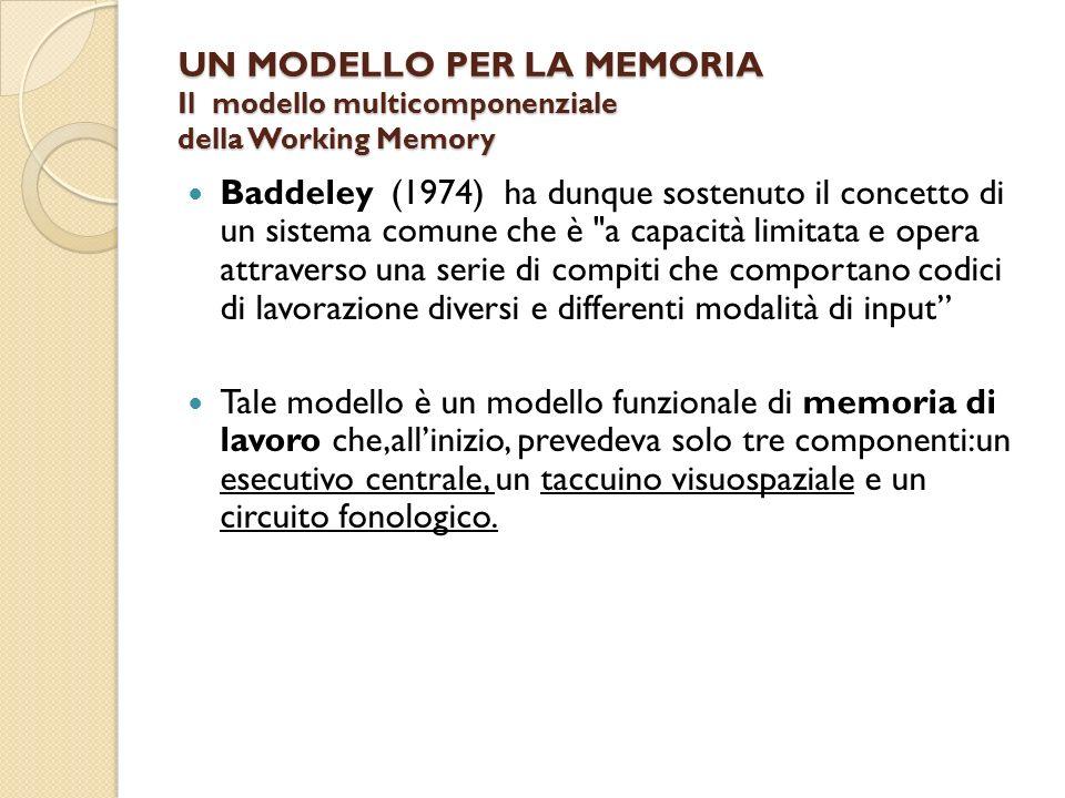 UN MODELLO PER LA MEMORIA Il modello multicomponenziale della Working Memory Baddeley (1974) ha dunque sostenuto il concetto di un sistema comune che