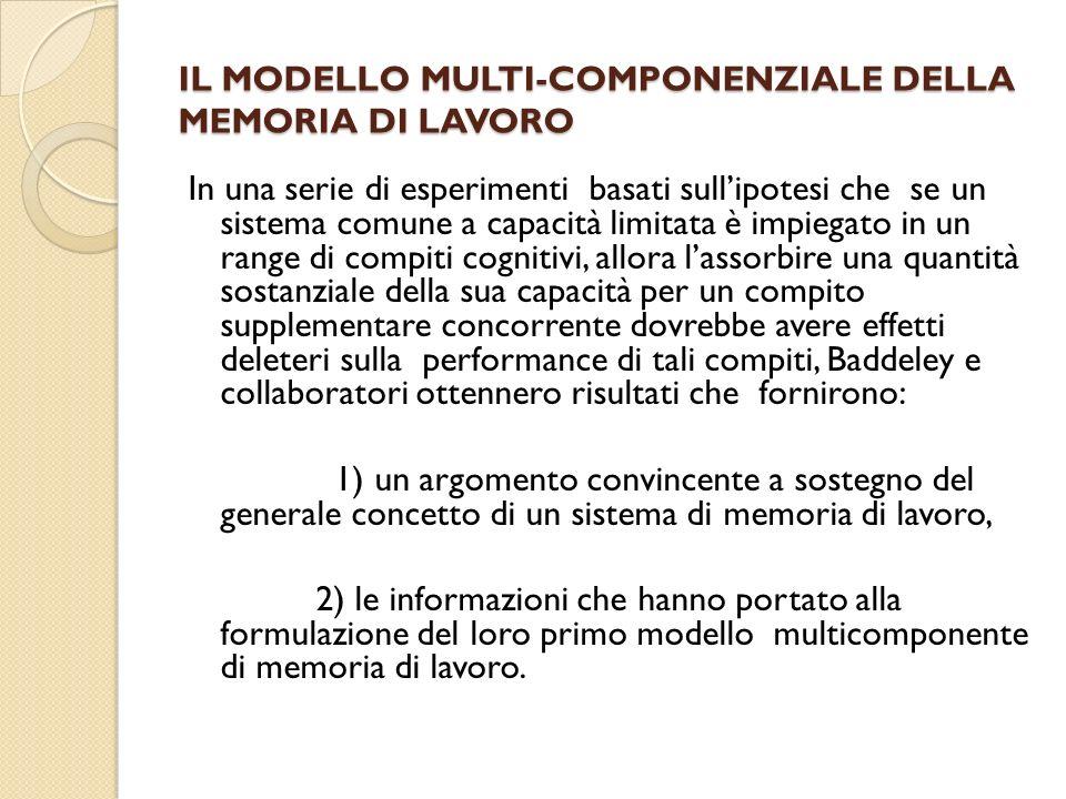 IL MODELLO MULTI-COMPONENZIALE DELLA MEMORIA DI LAVORO In una serie di esperimenti basati sullipotesi che se un sistema comune a capacità limitata è i