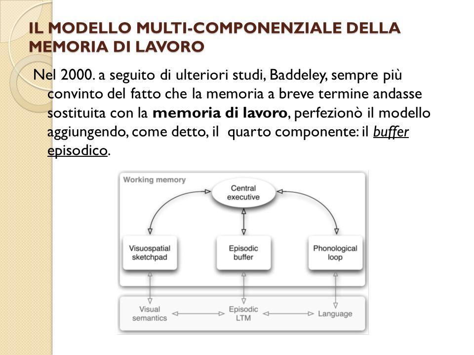 IL MODELLO MULTI-COMPONENZIALE DELLA MEMORIA DI LAVORO Nel 2000. a seguito di ulteriori studi, Baddeley, sempre più convinto del fatto che la memoria