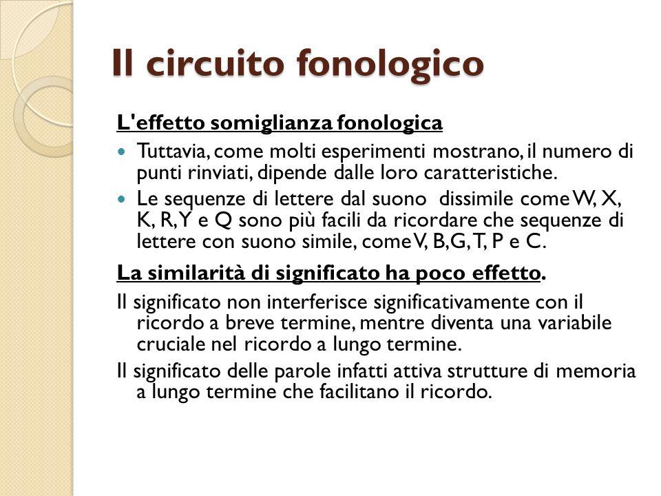 Il circuito fonologico L'effetto somiglianza fonologica Tuttavia, come molti esperimenti mostrano, il numero di punti rinviati, dipende dalle loro car