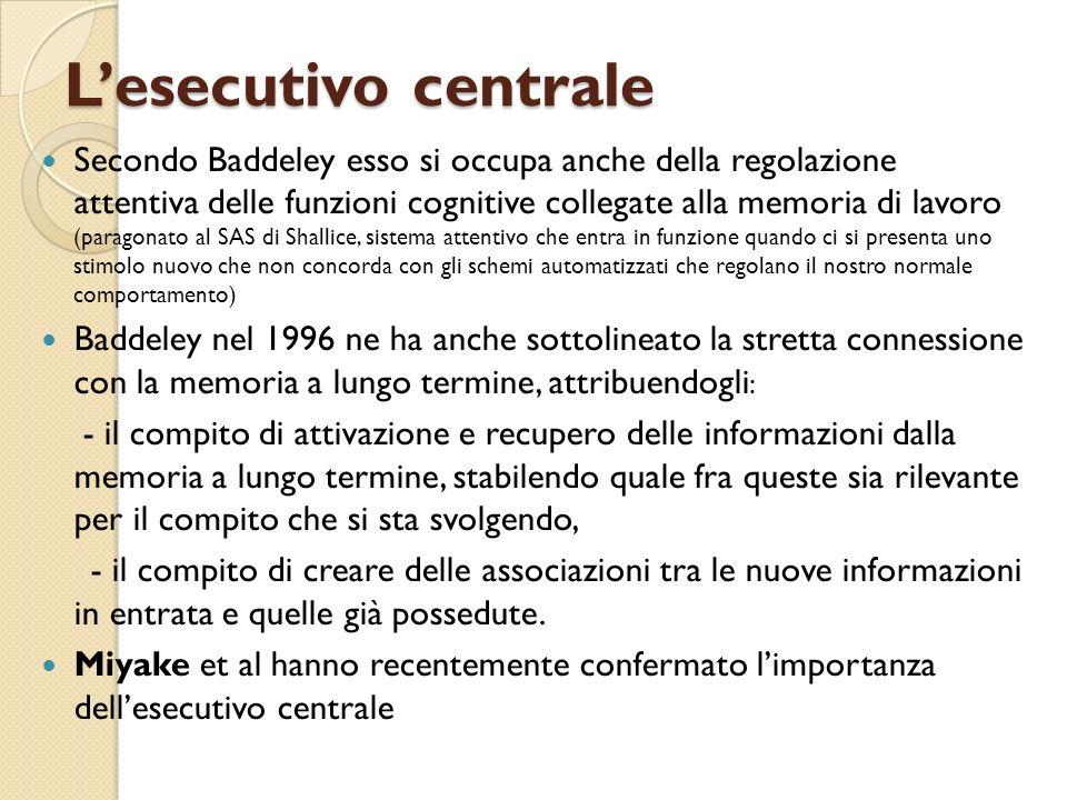 Lesecutivo centrale Secondo Baddeley esso si occupa anche della regolazione attentiva delle funzioni cognitive collegate alla memoria di lavoro (parag