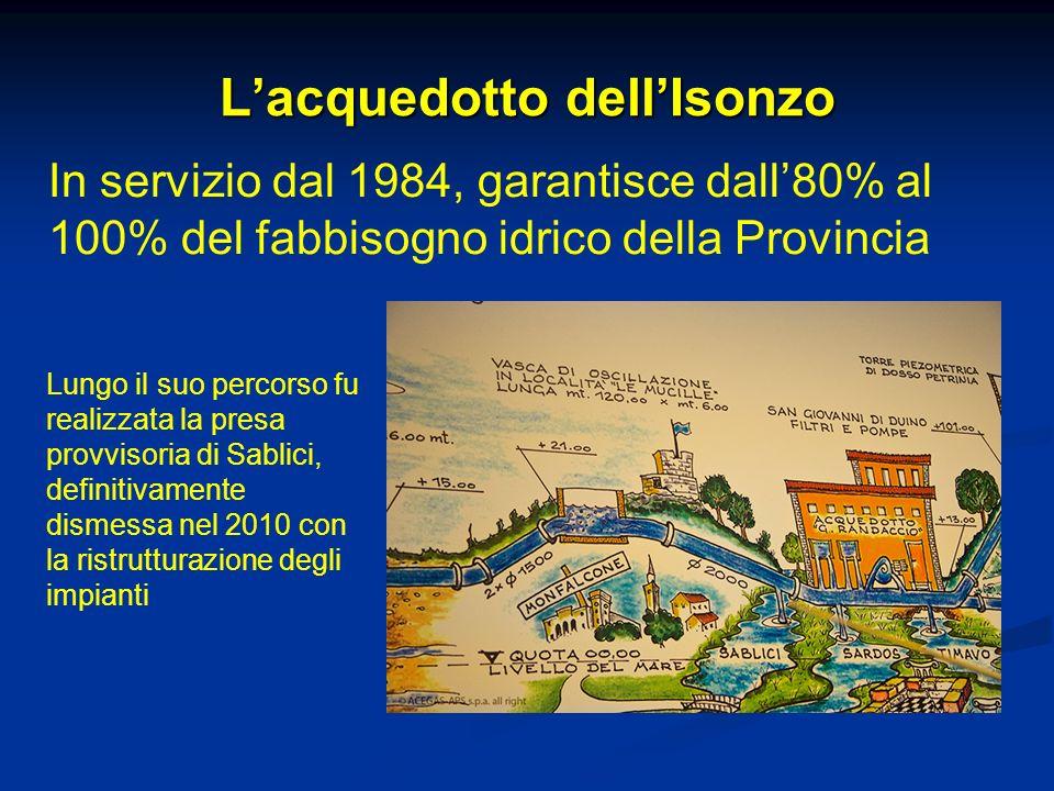 In servizio dal 1984, garantisce dall80% al 100% del fabbisogno idrico della Provincia Lungo il suo percorso fu realizzata la presa provvisoria di Sab