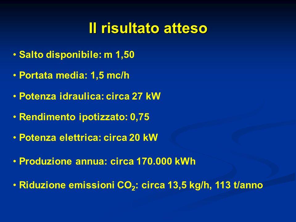 Il risultato atteso Salto disponibile: m 1,50 Portata media: 1,5 mc/h Potenza idraulica: circa 27 kW Rendimento ipotizzato: 0,75 Potenza elettrica: ci