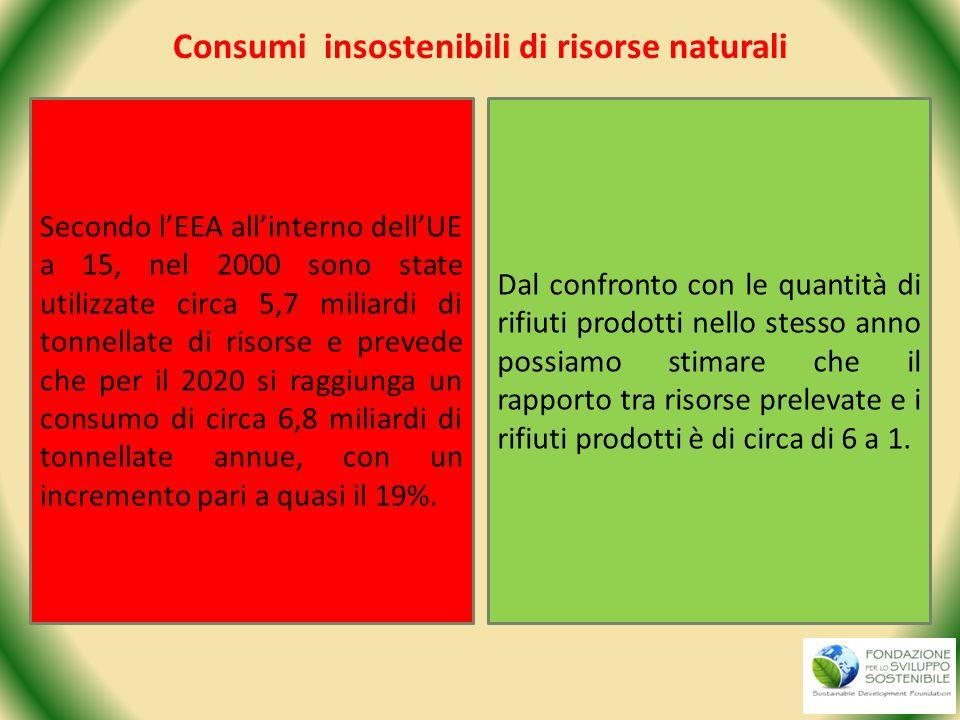La crescita elevata della produzione dei rifiuti nella provincia di Roma Dati in Milioni di ton 1999 2008 % Provincia di Roma 2, 150 2,567 +19% Italia 28, 364 32,471 +14% Unione Europea(27) Fonte Ispra 246,072 258,199 (2007) + 5%