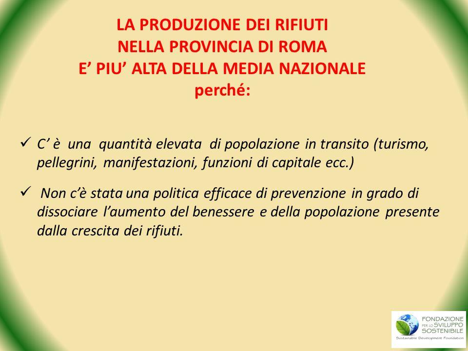 LA PRODUZIONE DEI RIFIUTI NELLA PROVINCIA DI ROMA E PIU ALTA DELLA MEDIA NAZIONALE perché: C è una quantità elevata di popolazione in transito (turism