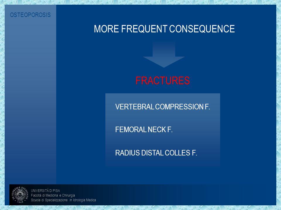 OSTEOPOROSIS MORE FREQUENT CONSEQUENCE FRACTURES VERTEBRAL COMPRESSION F. FEMORAL NECK F. RADIUS DISTAL COLLES F. UNIVERSITÀ DI PISA Facoltà di Medici