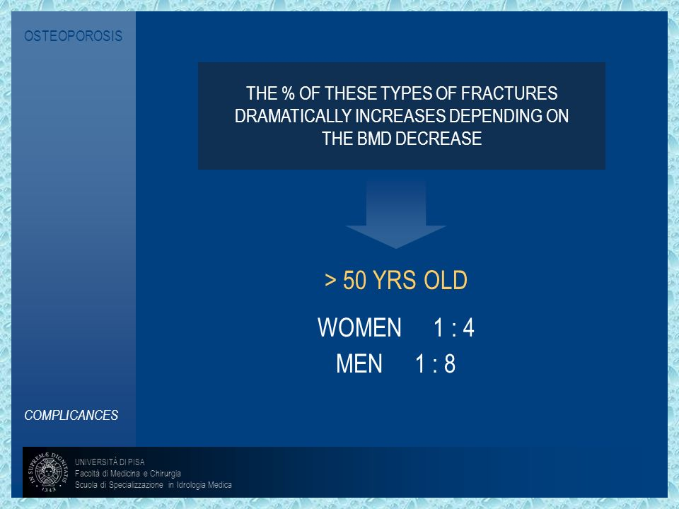OSTEOPOROSIS THE % OF THESE TYPES OF FRACTURES DRAMATICALLY INCREASES DEPENDING ON THE BMD DECREASE COMPLICANCES > 50 YRS OLD WOMEN 1 : 4 MEN 1 : 8 UN