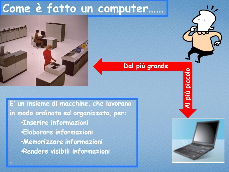 Come è fatto un computer…… E un insieme di macchine, che lavorano in modo ordinato ed organizzato, per: Inserire informazioni Elaborare informazioni Memorizzare informazioni Rendere visibili informazioni.