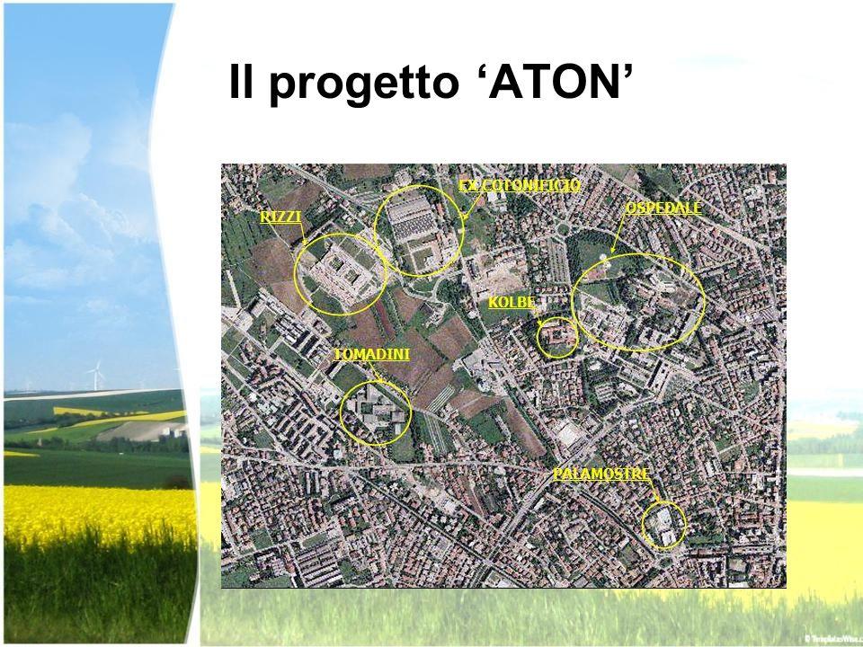 Il progetto ATON