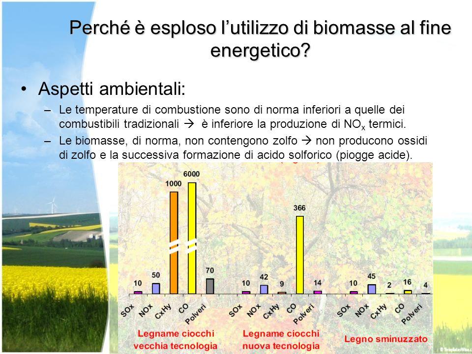 Perché è esploso lutilizzo di biomasse al fine energetico? Aspetti ambientali: –Le temperature di combustione sono di norma inferiori a quelle dei com