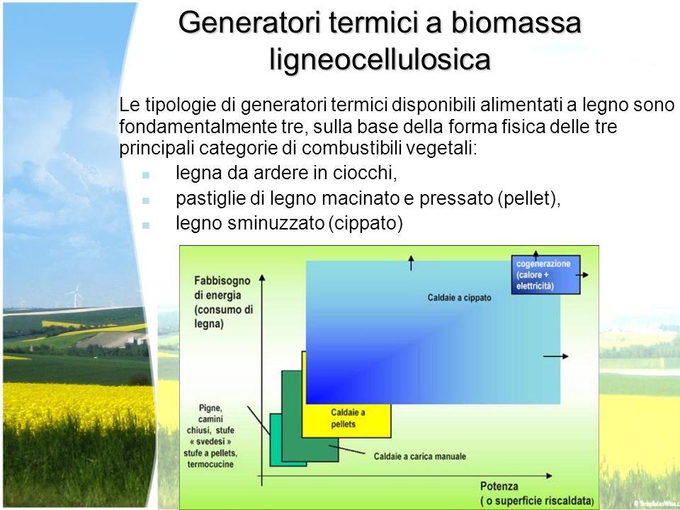 Le tipologie di generatori termici disponibili alimentati a legno sono fondamentalmente tre, sulla base della forma fisica delle tre principali catego