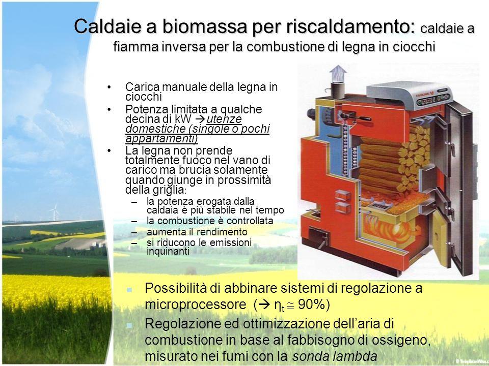 Caldaie a biomassa per riscaldamento: caldaie a fiamma inversa per la combustione di legna in ciocchi Carica manuale della legna in ciocchi Potenza li