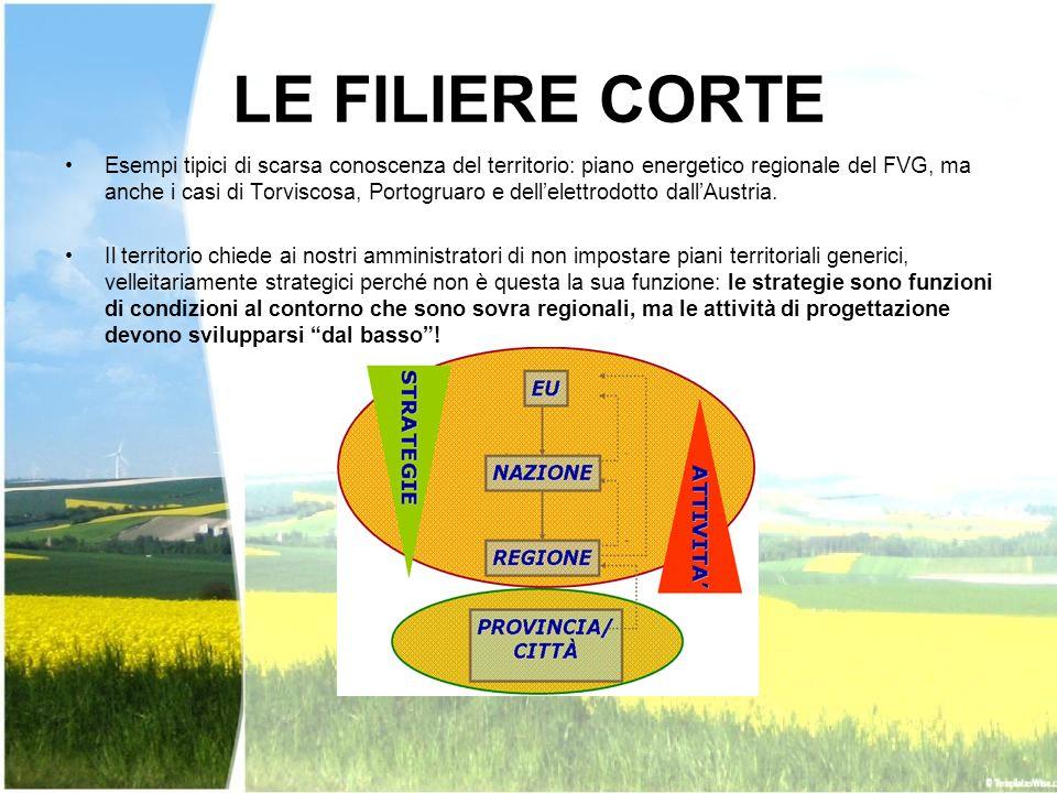 Esempi tipici di scarsa conoscenza del territorio: piano energetico regionale del FVG, ma anche i casi di Torviscosa, Portogruaro e dellelettrodotto d