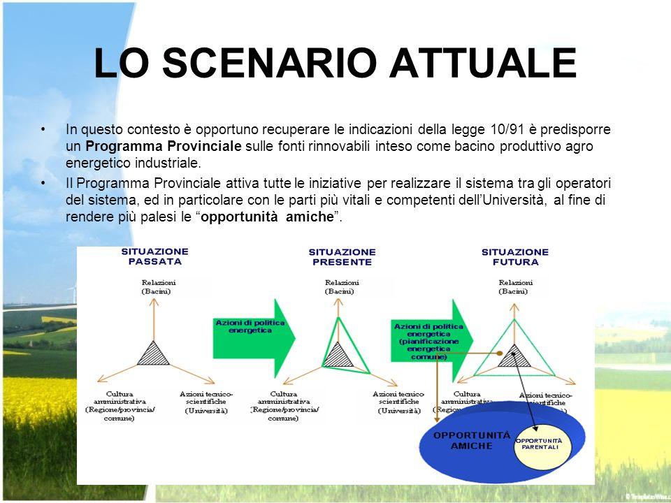 In questo contesto è opportuno recuperare le indicazioni della legge 10/91 è predisporre un Programma Provinciale sulle fonti rinnovabili inteso come