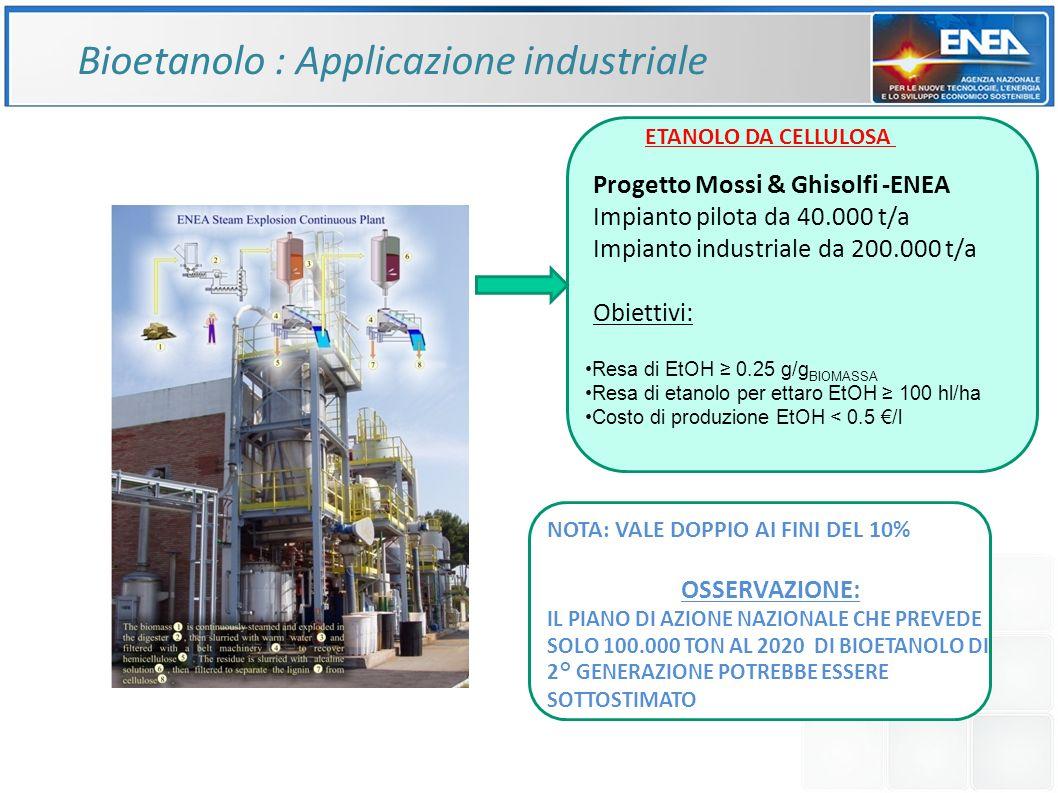 Bioetanolo : Applicazione industriale Resa di EtOH 0.25 g/g BIOMASSA Resa di etanolo per ettaro EtOH 100 hl/ha Costo di produzione EtOH < 0.5 /l Proge