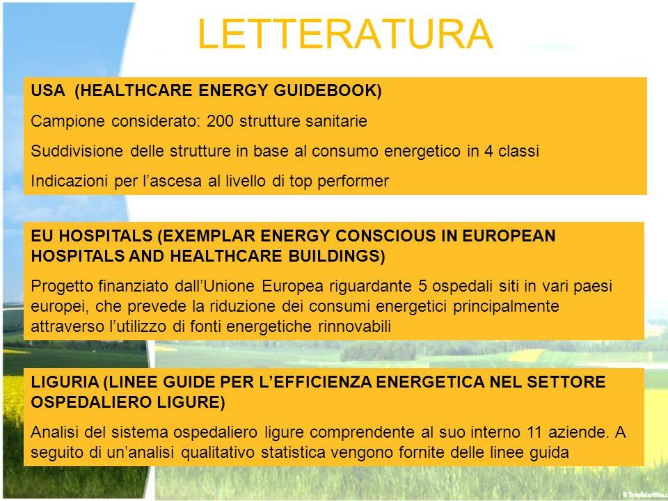 ANALISI DELLA LETTERATURA USA (HEALTHCARE ENERGY GUIDEBOOK) Campione considerato: 200 strutture sanitarie Suddivisione delle strutture in base al cons