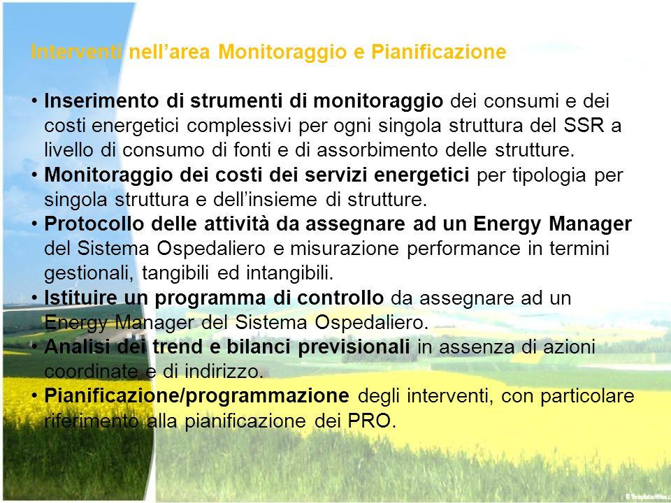 Interventi nellarea Monitoraggio e Pianificazione Inserimento di strumenti di monitoraggio dei consumi e dei costi energetici complessivi per ogni sin
