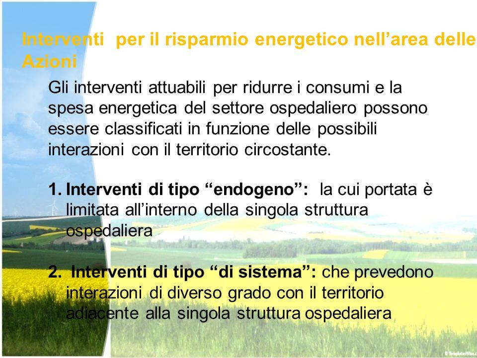 Interventi per il risparmio energetico nellarea delle Azioni Gli interventi attuabili per ridurre i consumi e la spesa energetica del settore ospedali