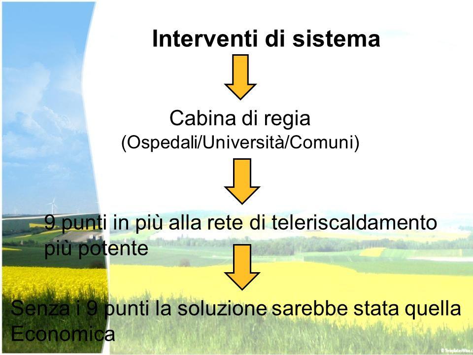 Cabina di regia (Ospedali/Università/Comuni) 9 punti in più alla rete di teleriscaldamento più potente Senza i 9 punti la soluzione sarebbe stata quel