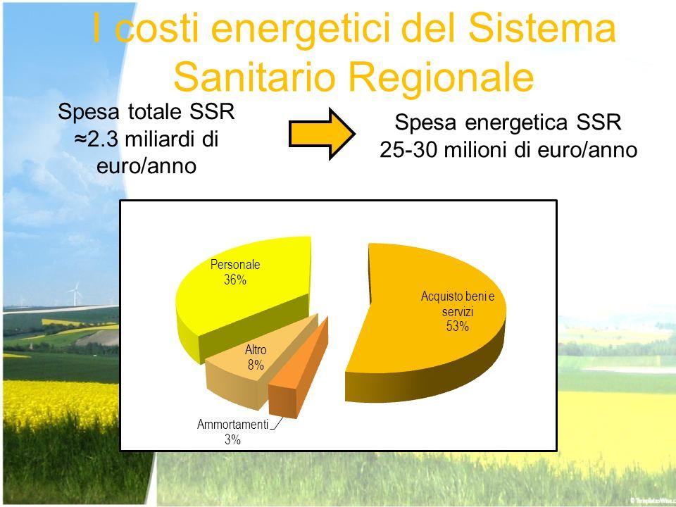 Interventi per il risparmio energetico nellarea delle Azioni Gli interventi attuabili per ridurre i consumi e la spesa energetica del settore ospedaliero possono essere classificati in funzione delle possibili interazioni con il territorio circostante.