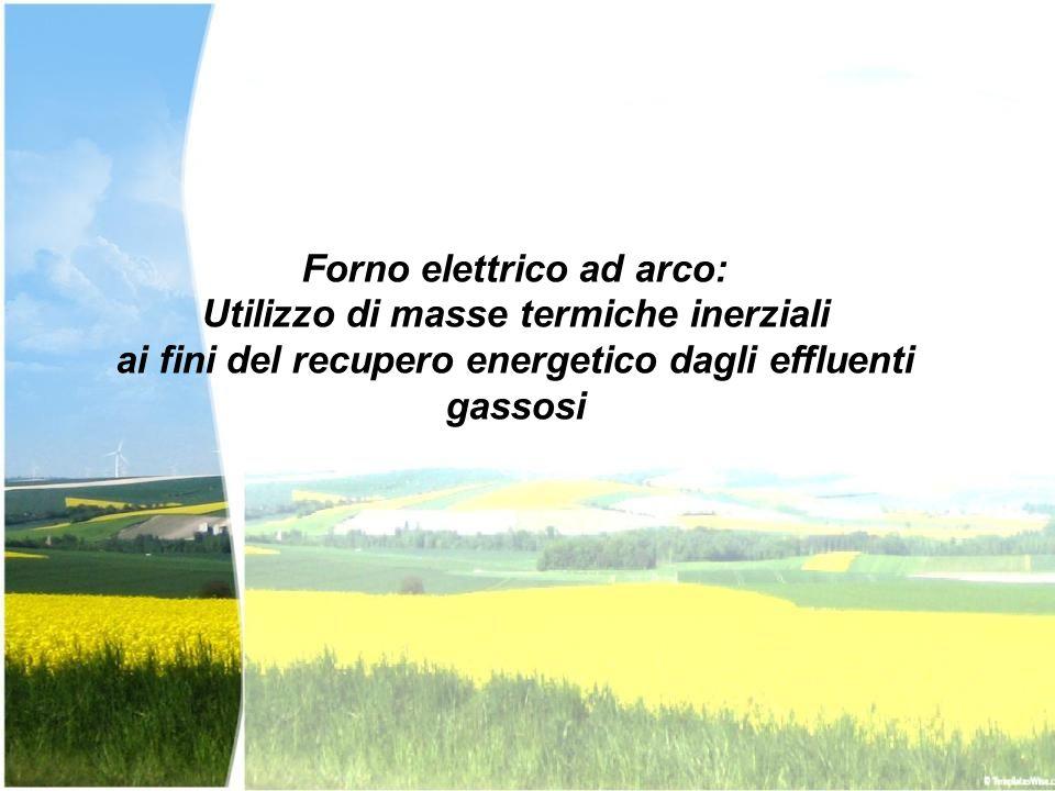 Forno elettrico ad arco: Utilizzo di masse termiche inerziali ai fini del recupero energetico dagli effluenti gassosi