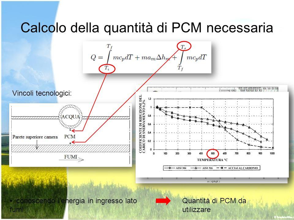 Calcolo della quantità di PCM necessaria Vincoli tecnologici: T i = 420 K p= 4 bar conoscendo lenergia in ingresso lato fumi Quantità di PCM da utiliz