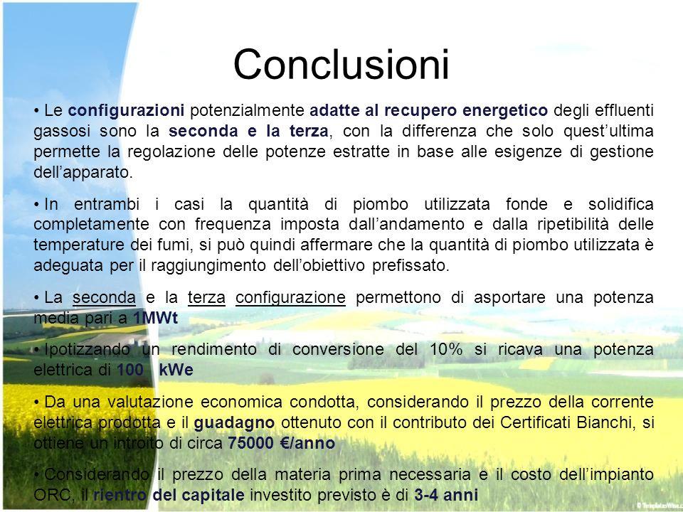 Conclusioni Le configurazioni potenzialmente adatte al recupero energetico degli effluenti gassosi sono la seconda e la terza, con la differenza che s