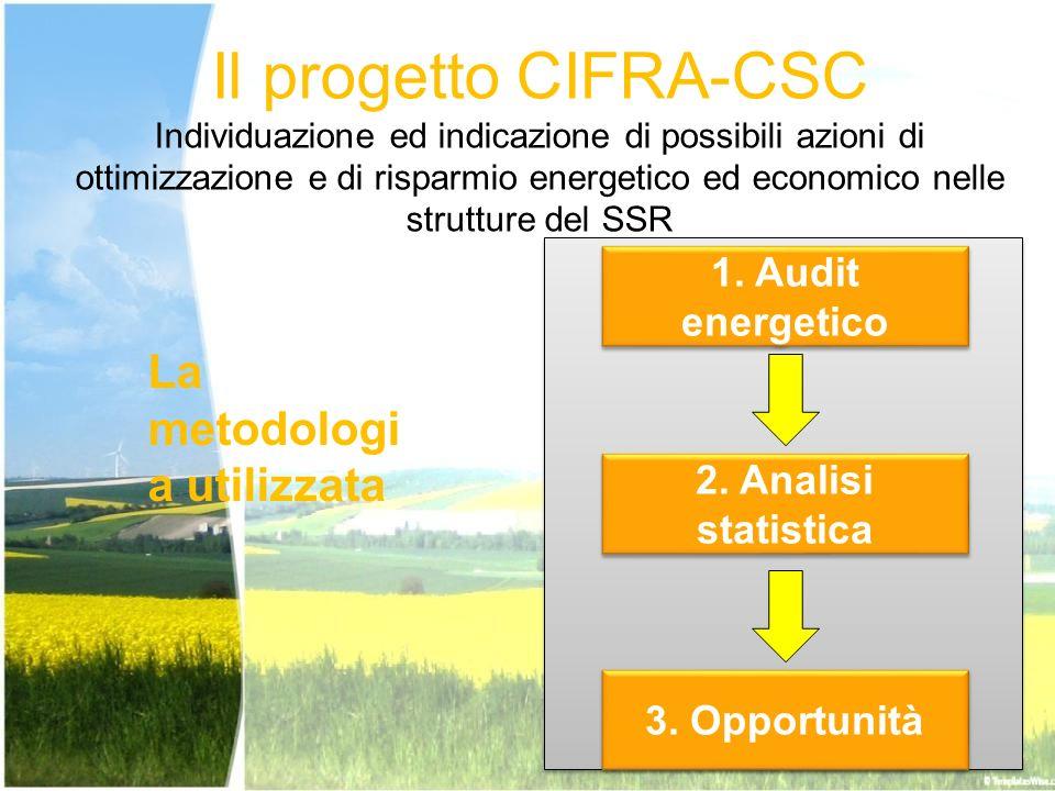 Il progetto CIFRA-CSC Individuazione ed indicazione di possibili azioni di ottimizzazione e di risparmio energetico ed economico nelle strutture del S