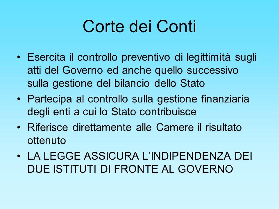 Corte dei Conti Esercita il controllo preventivo di legittimità sugli atti del Governo ed anche quello successivo sulla gestione del bilancio dello St
