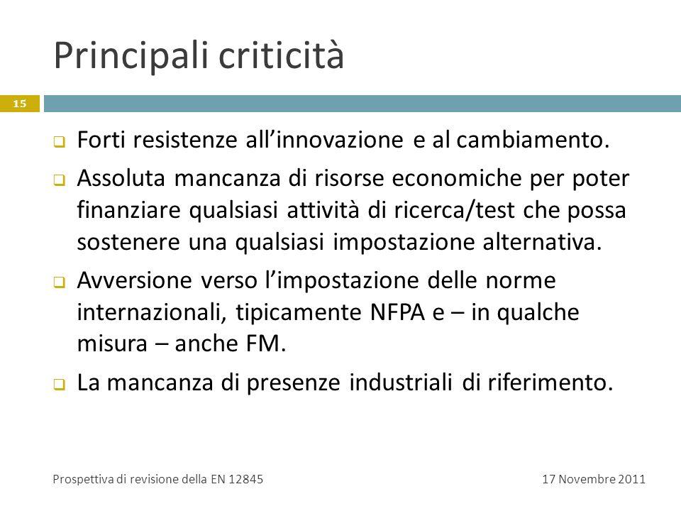 Principali criticità 17 Novembre 2011Prospettiva di revisione della EN 12845 15 Forti resistenze allinnovazione e al cambiamento. Assoluta mancanza di