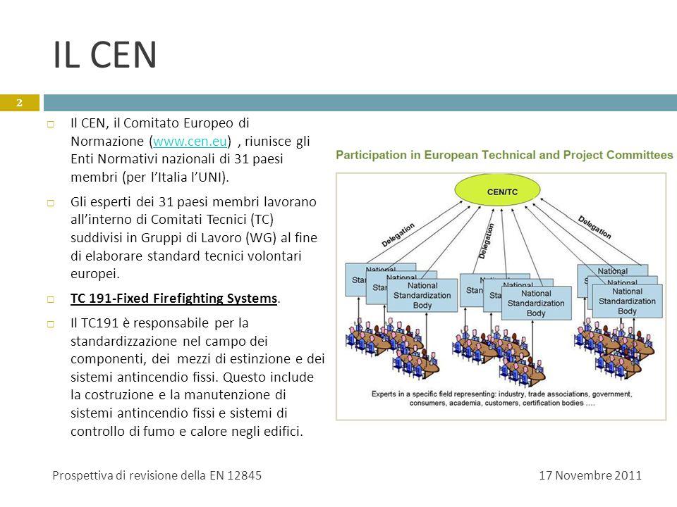 IL CEN Il CEN, il Comitato Europeo di Normazione (www.cen.eu), riunisce gli Enti Normativi nazionali di 31 paesi membri (per lItalia lUNI).www.cen.eu
