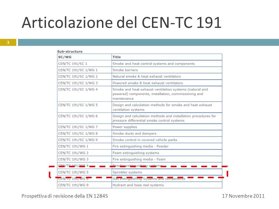 Articolazione del CEN-TC 191 IL WG5 a sua volta è articolato in tre sottogruppi: TG1 Component panel: si occupa delle norme sui componenti, in particolare della EN 12259 nelle diverse parti che la compongono TG2 Rules panel: si occupa delle norme di sistema, tra cui appunto la EN 12845 TG3 Water Mist: si occupa della tecnologia Water Mist ed ha elaborato il TS 14972 17 Novembre 2011Prospettiva di revisione della EN 12845 4