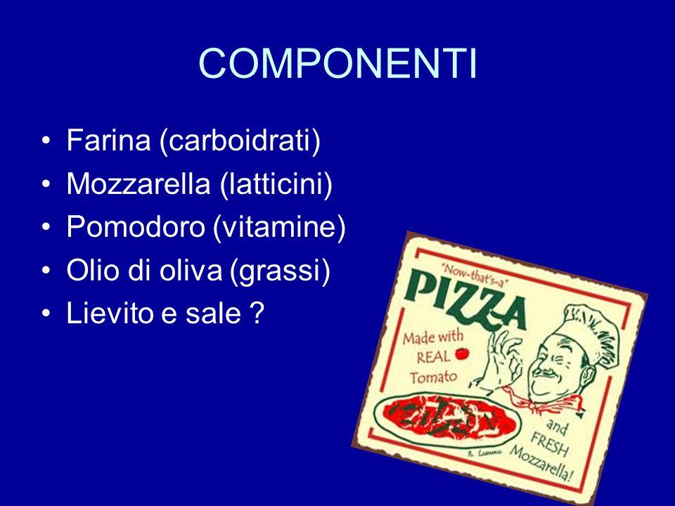 COMPONENTI Farina (carboidrati) Mozzarella (latticini) Pomodoro (vitamine) Olio di oliva (grassi) Lievito e sale ?