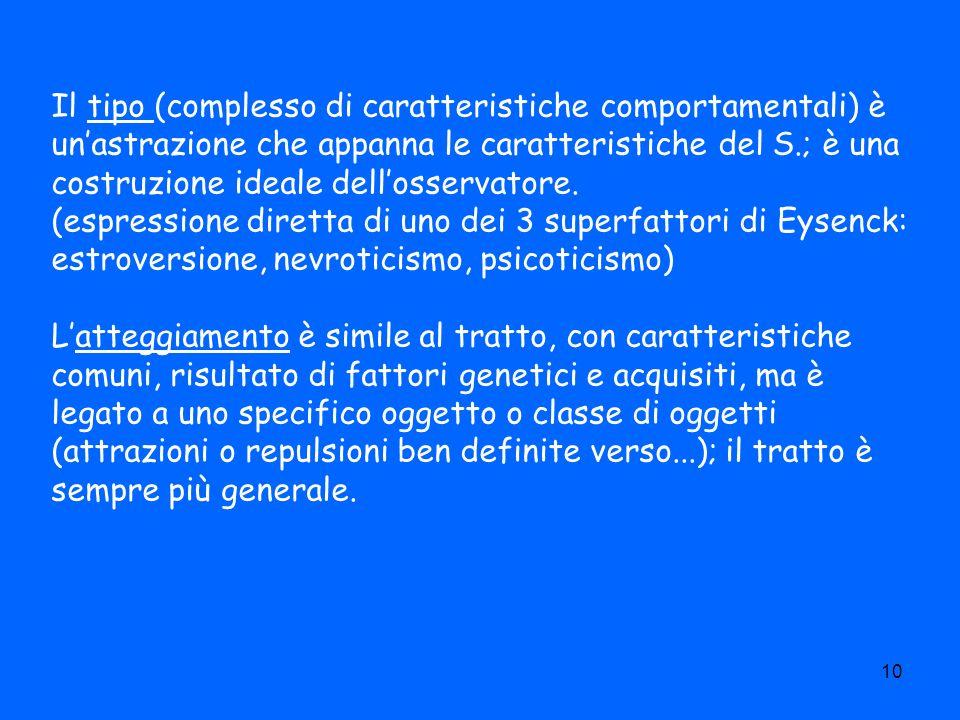 10 Il tipo (complesso di caratteristiche comportamentali) è unastrazione che appanna le caratteristiche del S.; è una costruzione ideale dellosservato