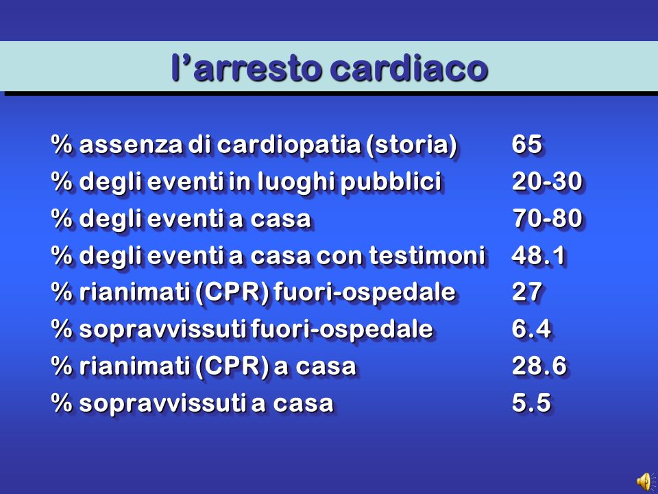 % assenza di cardiopatia (storia)65 % degli eventi in luoghi pubblici20-30 % degli eventi a casa70-80 % degli eventi a casa con testimoni48.1 % rianimati (CPR) fuori-ospedale27 % sopravvissuti fuori-ospedale6.4 % rianimati (CPR) a casa28.6 % sopravvissuti a casa5.5 larresto cardiaco