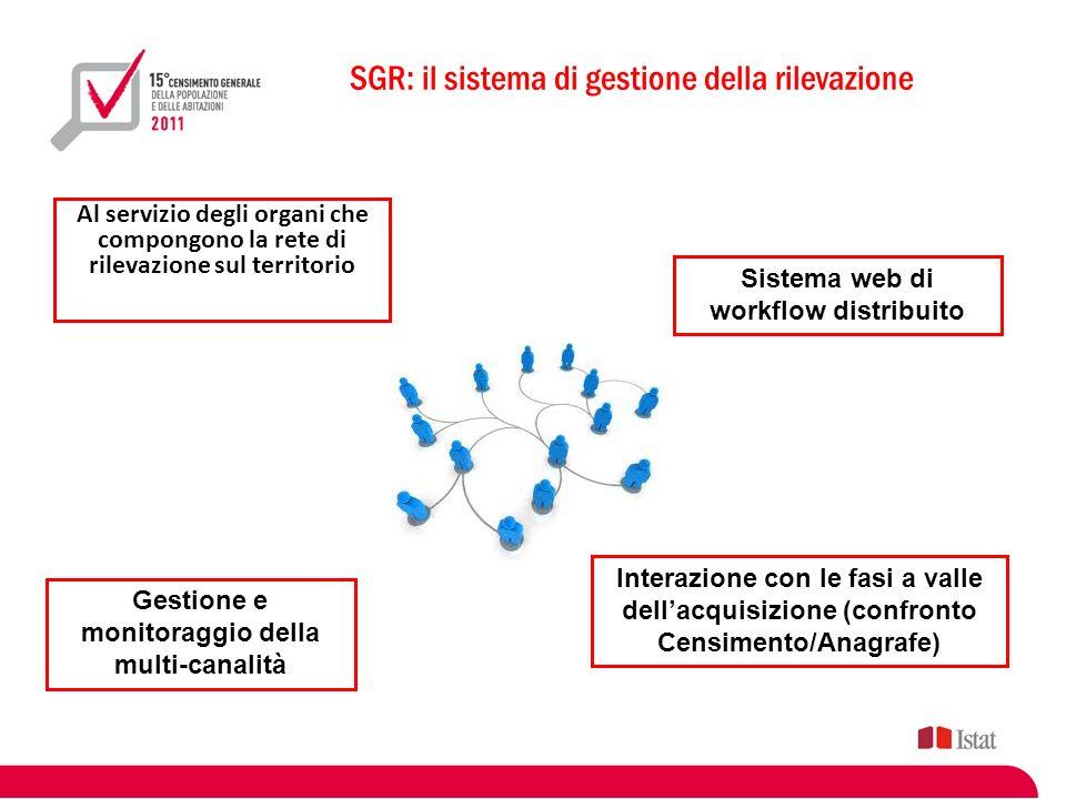 SGR: il sistema di gestione della rilevazione Al servizio degli organi che compongono la rete di rilevazione sul territorio Sistema web di workflow di