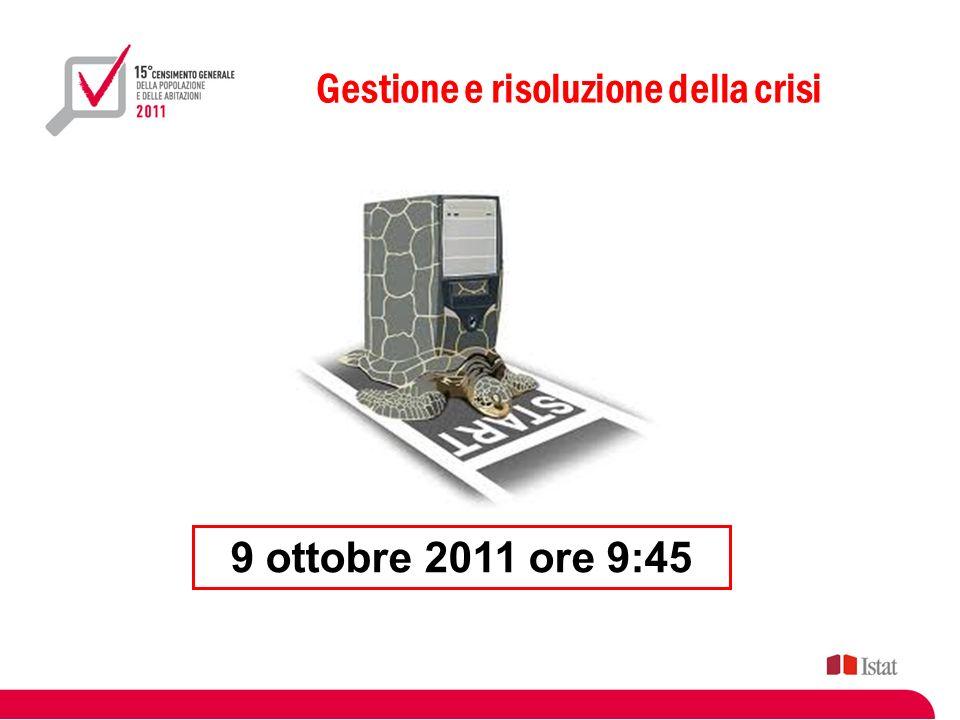 Gestione e risoluzione della crisi 9 ottobre 2011 ore 9:45