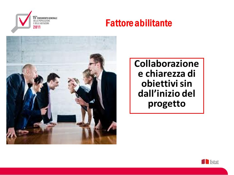 Fattore abilitante Collaborazione e chiarezza di obiettivi sin dallinizio del progetto