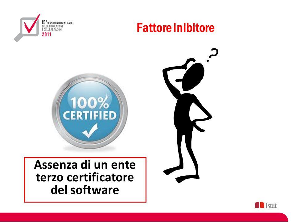 Fattore inibitore Assenza di un ente terzo certificatore del software