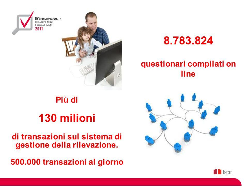 8.783.824 questionari compilati on line Più di 130 milioni di transazioni sul sistema di gestione della rilevazione. 500.000 transazioni al giorno