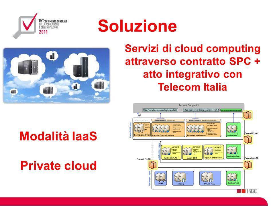 Soluzione Servizi di cloud computing attraverso contratto SPC + atto integrativo con Telecom Italia Modalità IaaS Private cloud