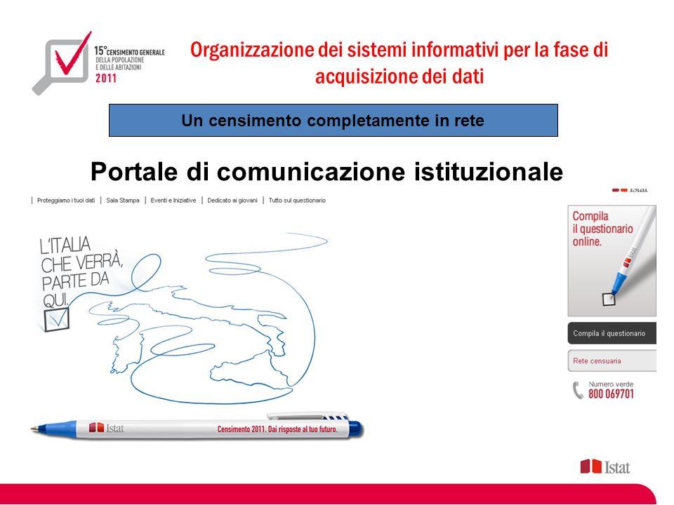 Organizzazione dei sistemi informativi per la fase di acquisizione dei dati Un censimento completamente in rete Portale di comunicazione istituzionale Questionario elettronico