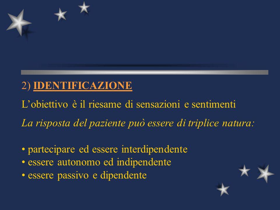 2) IDENTIFICAZIONE Lobiettivo è il riesame di sensazioni e sentimenti La risposta del paziente può essere di triplice natura: partecipare ed essere in