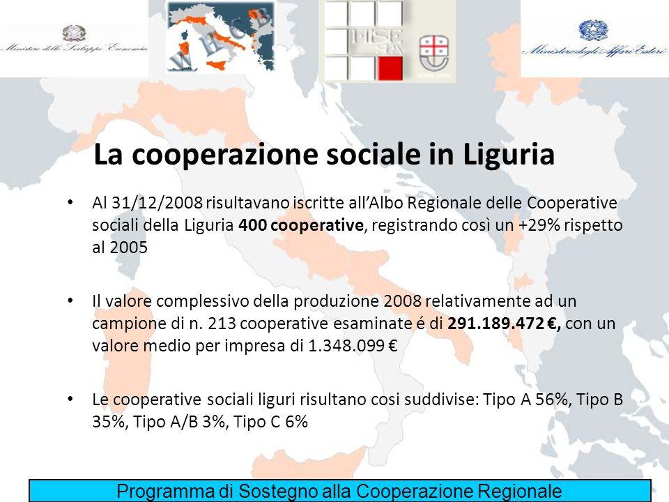 La cooperazione sociale in Liguria Al 31/12/2008 risultavano iscritte allAlbo Regionale delle Cooperative sociali della Liguria 400 cooperative, regis