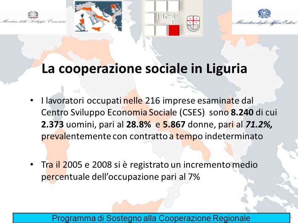 Programma di Sostegno alla Cooperazione Regionale La cooperazione sociale in Liguria I lavoratori occupati nelle 216 imprese esaminate dal Centro Svil