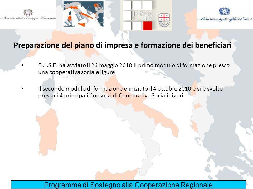 Programma di Sostegno alla Cooperazione Regionale Preparazione del piano di impresa e formazione dei beneficiari FI.L.S.E. ha avviato il 26 maggio 201