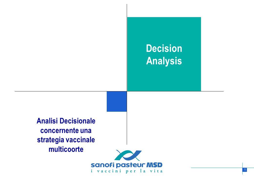 1 Decision Analysis Analisi Decisionale concernente una strategia vaccinale multicoorte