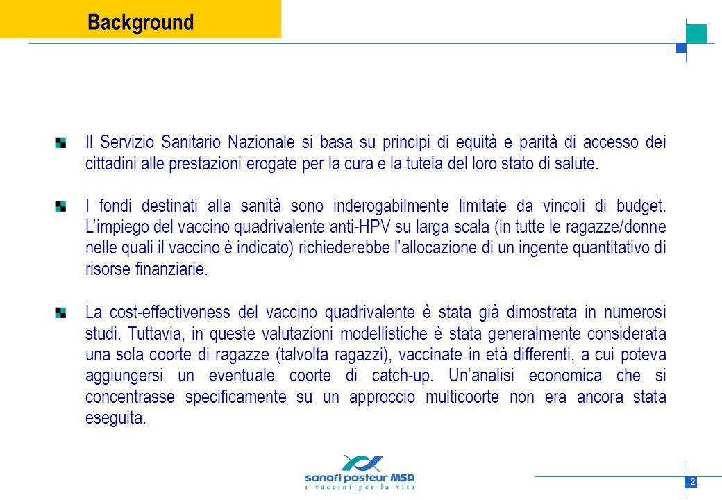 13 Area di risparmio Area di costo incrementale anni Euro (Milioni) Costi e risparmi annuali raggiungono lequilibrio all8° anno Analisi di break-even di una strategia vaccinale a 3 coorti Risultati Favato G.